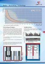 YAMASA Product Range - 5