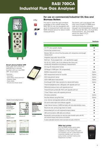 RASI 700CA Industrial Flue Gas Analyser - Eurotron