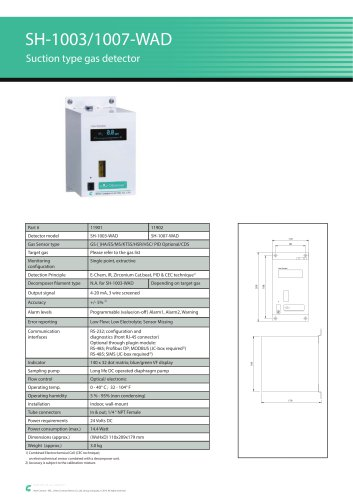 SH-1003/1007-WAD
