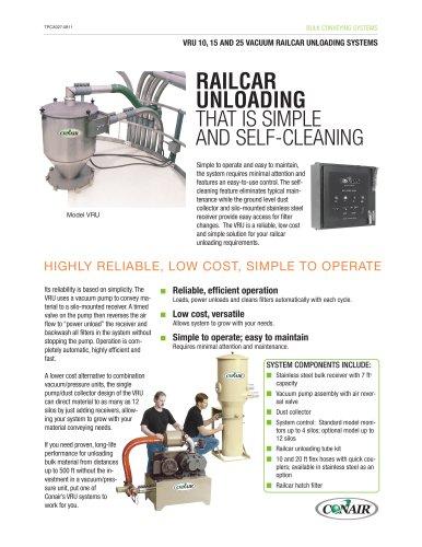 Vacuum Railcar Unloading