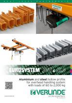 EUROSYSTEM STD & ALD