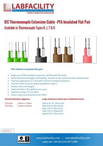 IEC PFA Insulated Flat  Pair