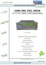 CHROMA THC 2MIN