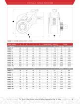 HYTORC Company Catalog - 11