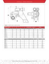 HYTORC Company Catalog - 13