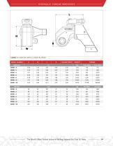 HYTORC Company Catalog - 15