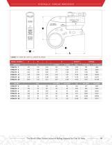 HYTORC Company Catalog - 17