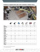 HYTORC Company Catalog - 6