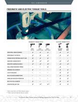 HYTORC Company Catalog - 7