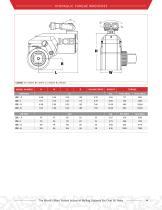 HYTORC Company Catalog - 9