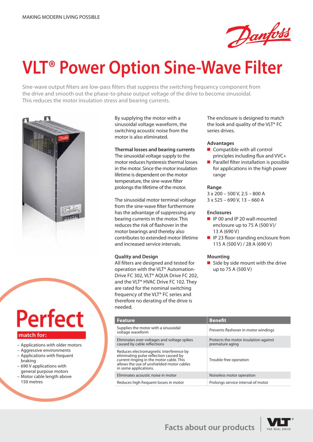 Vlt Power Option Sine Wave Filter Danfoss Drives Pdf 2 To Switches 1 Pages