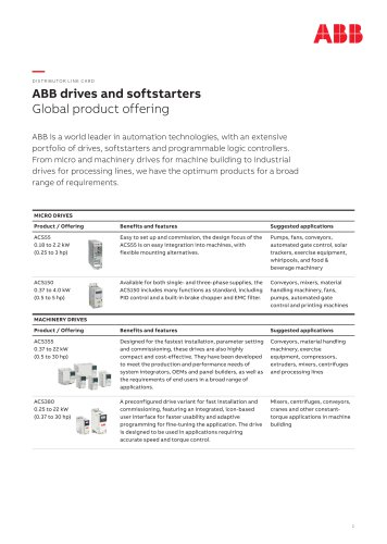 Distributor line card - ABB Drives