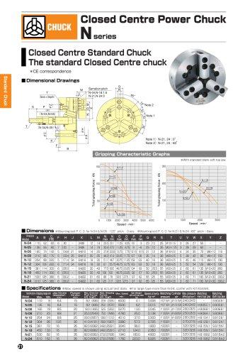 Close Center Chuck