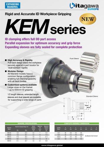 KEM series