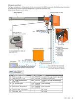 GM32  In-situ gas analyzer - 3
