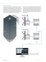 GM960 Boiler Wall Monitor - 3
