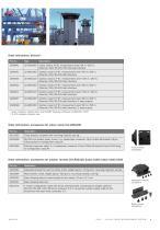 LD-LRS Laser Measurement System - 5