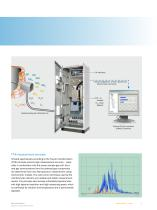 MCS100FT FTIR Analysis System - 3