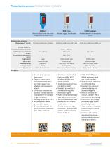 Photoelectric sensors - 14