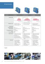 Product Overview Automatic Identification Technology - 10
