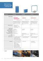 Product Overview Automatic Identification Technology - 12