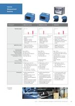 Product Overview Automatic Identification Technology - 15