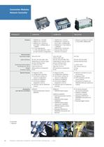 Product Overview Automatic Identification Technology - 16