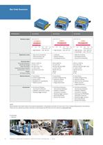Product Overview Automatic Identification Technology - 4