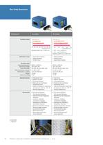 Product Overview Automatic Identification Technology - 6
