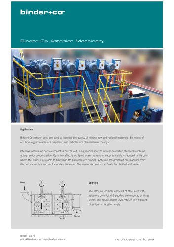 Attrition machinery