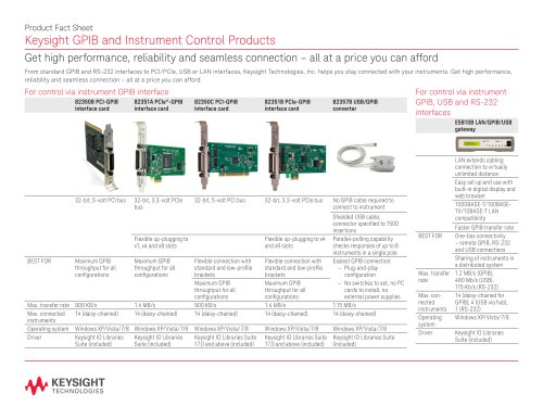 GPIB and Instrument Control Products