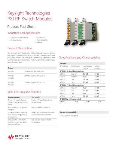 PXI RF Switch Modules