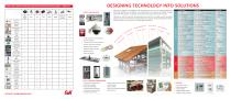 Building & Home Automation Flyer - 2