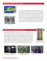 Industrial Market - 2