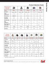 Short Form Catalog - 11