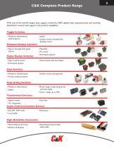 Short Form Catalog - 3