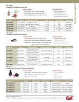 Short Form Catalog - 7