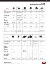 Switch Short Form Catalog - 5