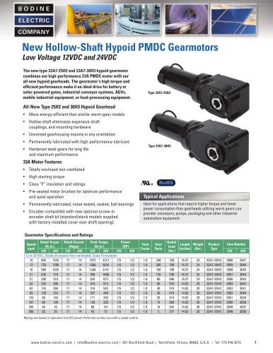 New Hollow-Shaft Hypoid PMDC Gearmotors