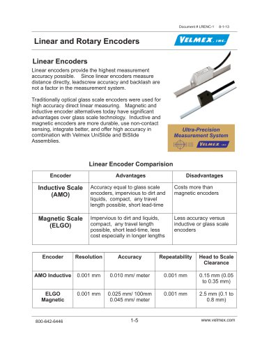 Linear and Rotary Encoders