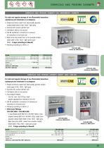 Chemicals and poisons underbench cabinets and chemicals and poison cabinets height 1000 / 1300 mm