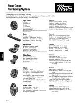 Gears - 4