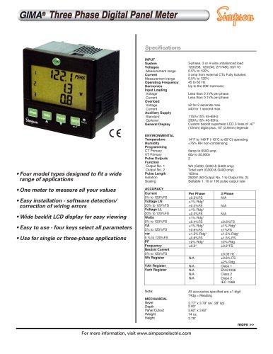 GIMA Digital Panel Meters