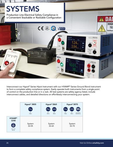 AR Systems - Hypot & Hyamp Hipot and Ground Bond Testing