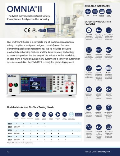 Omnia II - Ultimate Safety Compliance Instrument