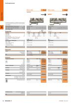 Modular terminal blocks Catalogue 2014/2015 - 18