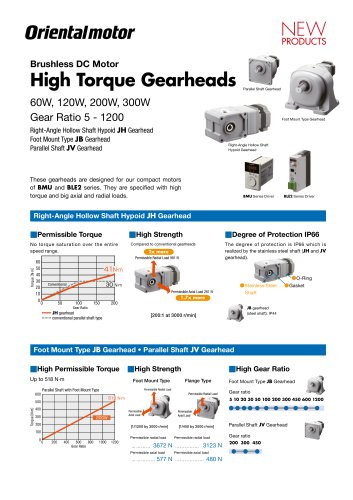 High Torque Gearheads
