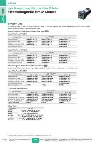 V Series C 166 2012/2013