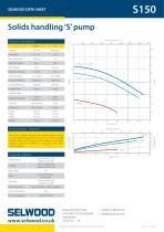S150 data sheet