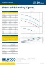 S150 Electric data sheet